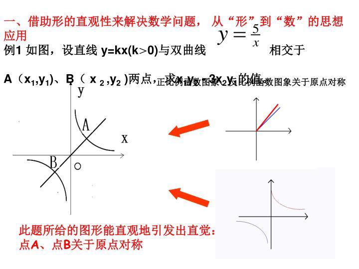 """一、借助形的直观性来解决数学问题, 从""""形""""到""""数""""的思想应用"""