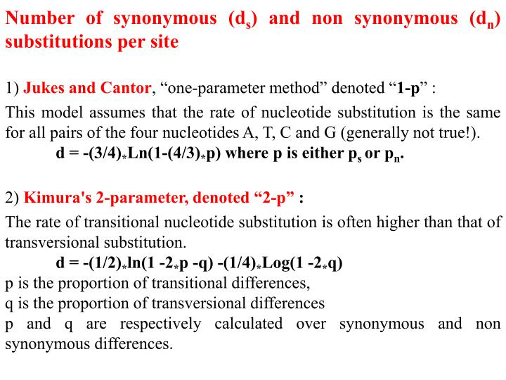 Number of synonymous (d
