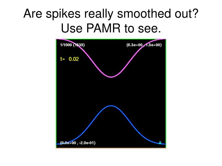 Are spikes really smoothed out?