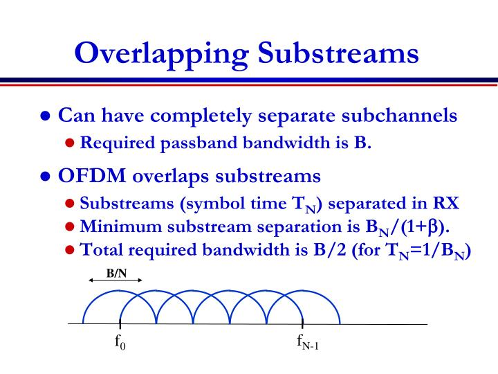 Overlapping Substreams