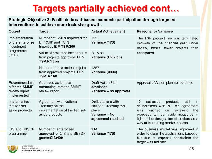 Targets partially achieved cont…