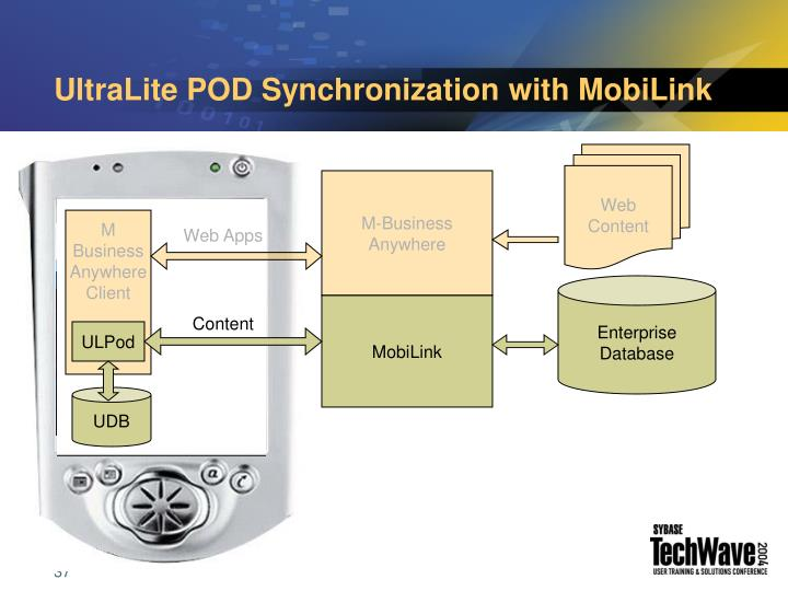 UltraLite POD Synchronization with MobiLink