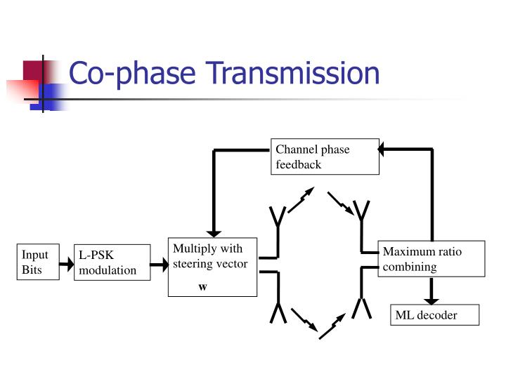 Co-phase Transmission