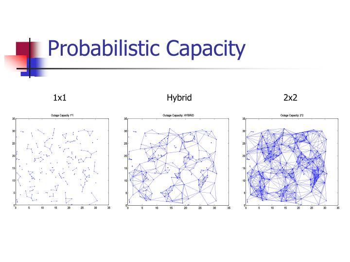 Probabilistic Capacity
