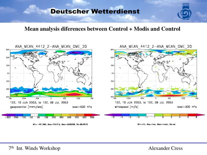 Mean analysis diferences between Control + Modis and Control