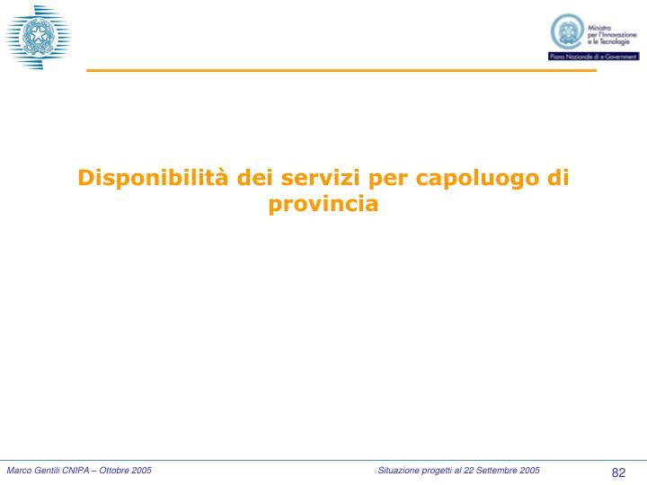 Disponibilità dei servizi per capoluogo di provincia
