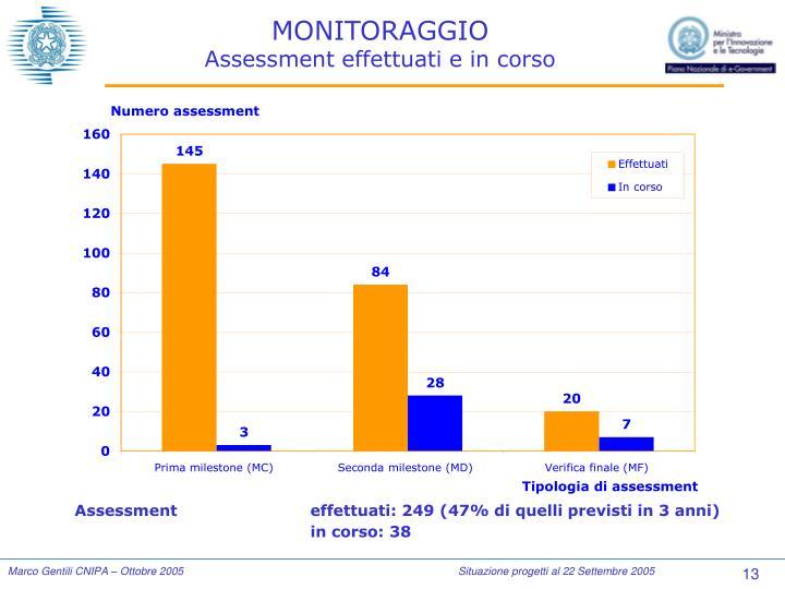 Numero assessment