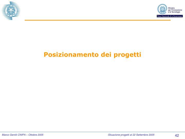 Posizionamento dei progetti