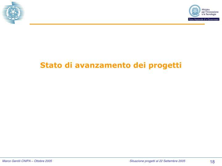 Stato di avanzamento dei progetti