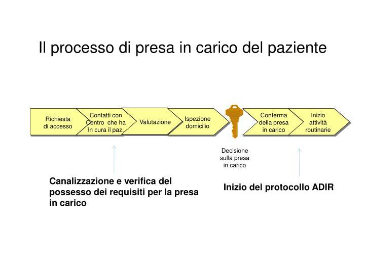 Il processo di presa in carico del paziente