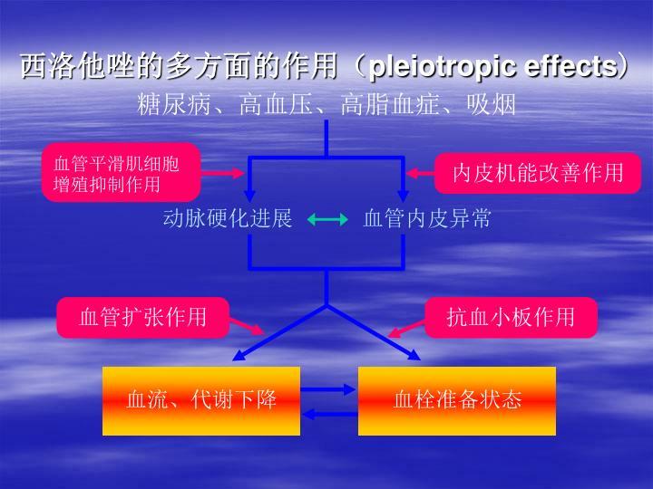 西洛他唑的多方面的作用(