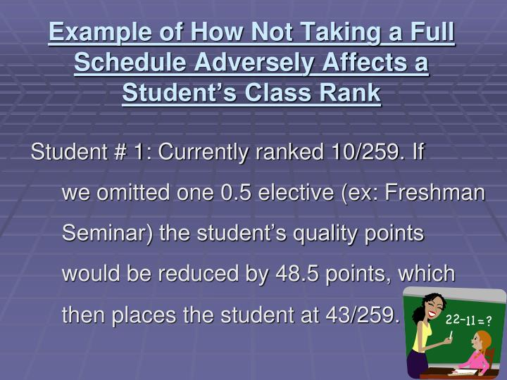 Example of How Not Taking a Full Schedule Adversely Affects a Student's Class Rank
