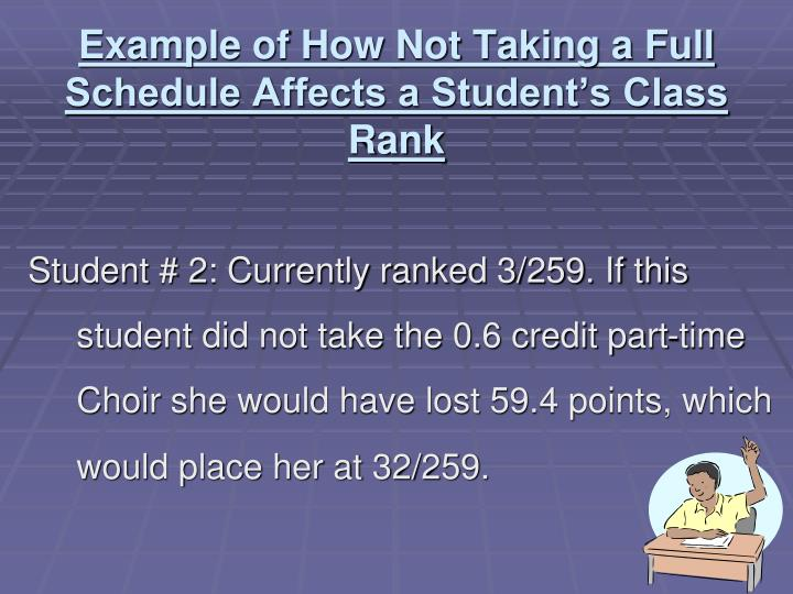 Example of How Not Taking a Full Schedule Affects a Student's Class Rank