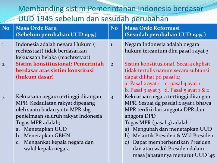 Membanding sistim Pemerintahan Indonesia berdasar UUD 1945 sebelum dan sesudah perubahan