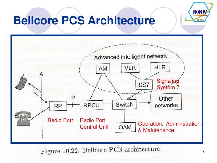 Bellcore PCS Architecture