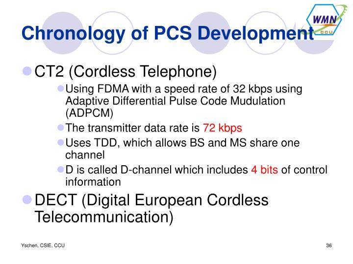 Chronology of PCS Development