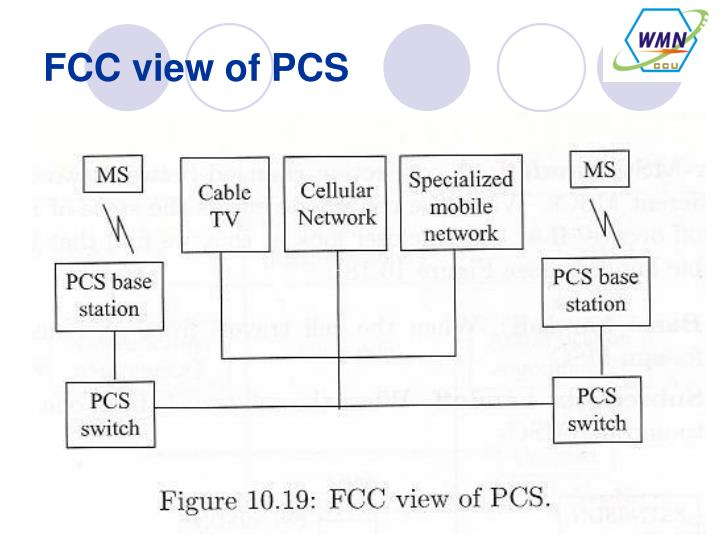 FCC view of PCS