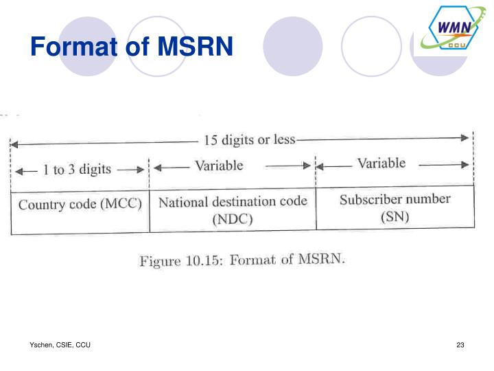 Format of MSRN