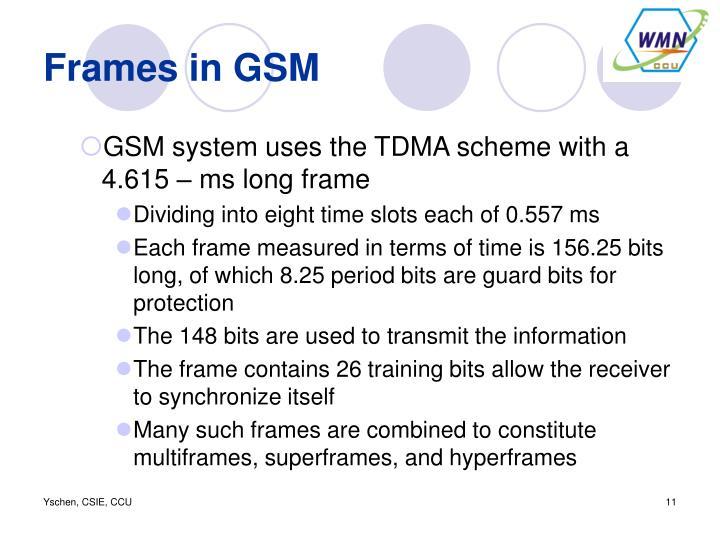 Frames in GSM