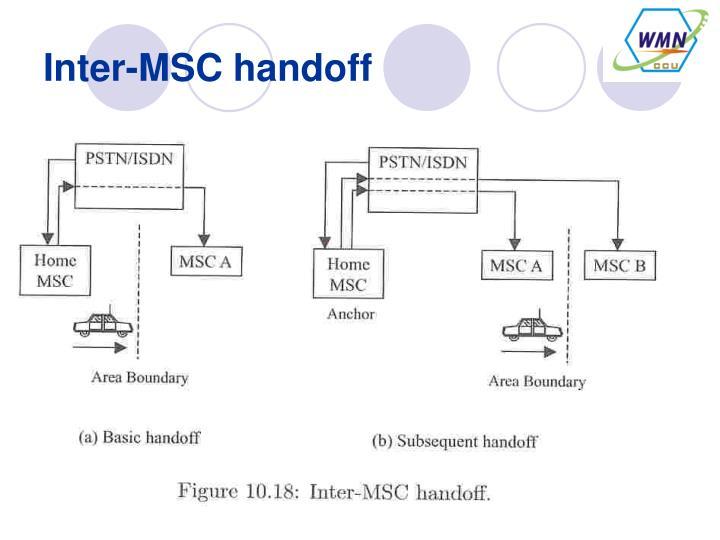 Inter-MSC handoff