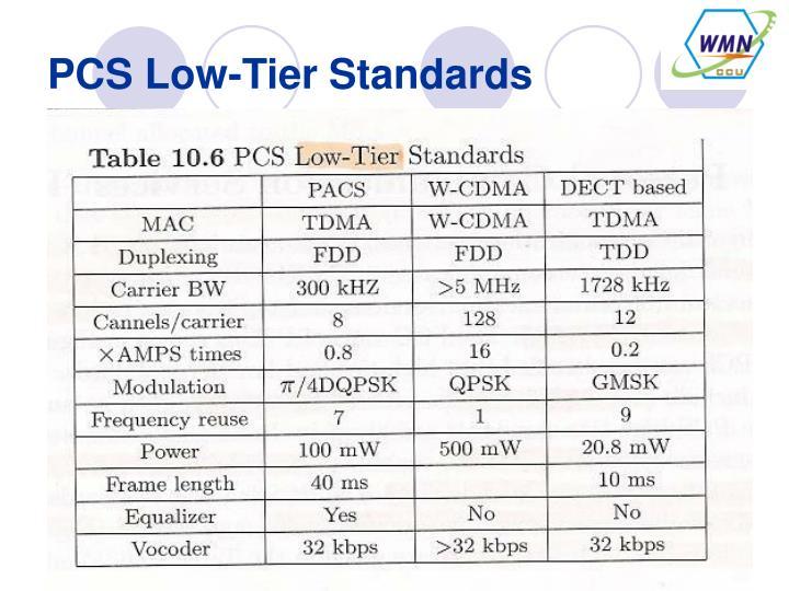 PCS Low-Tier Standards