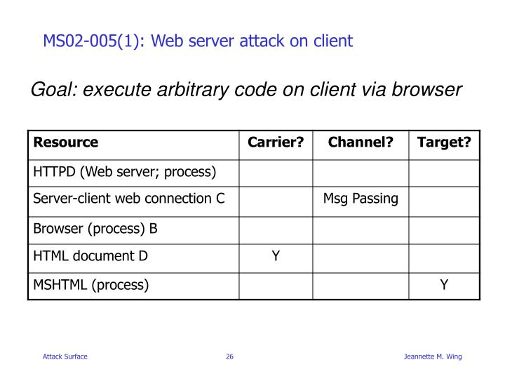 MS02-005(1): Web server attack on client