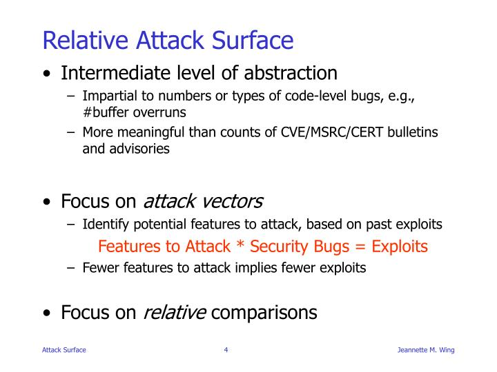 Relative Attack Surface