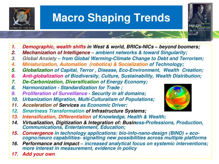 Macro Shaping Trends