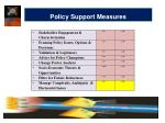 policy support measures