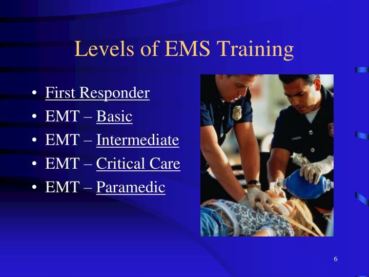 Levels of EMS Training