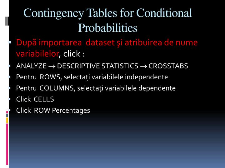 Contingency Tables for Conditional Probabilities
