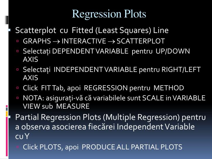 Regression Plots