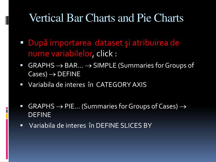 Vertical Bar Charts and Pie Charts