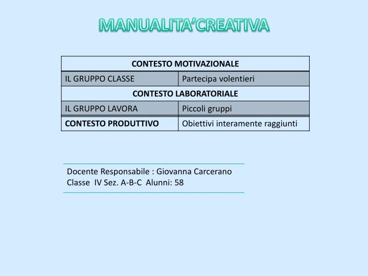 MANUALITA'CREATIVA