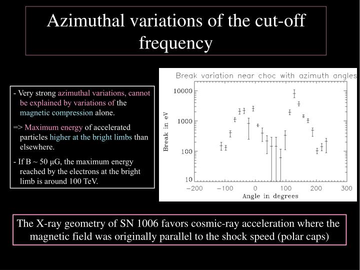 Azimuthal variations of the cut-off frequency