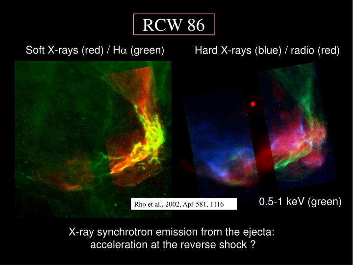Soft X-rays (red) / H