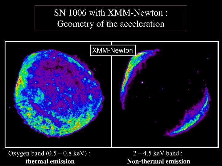 SN 1006 with XMM-Newton :