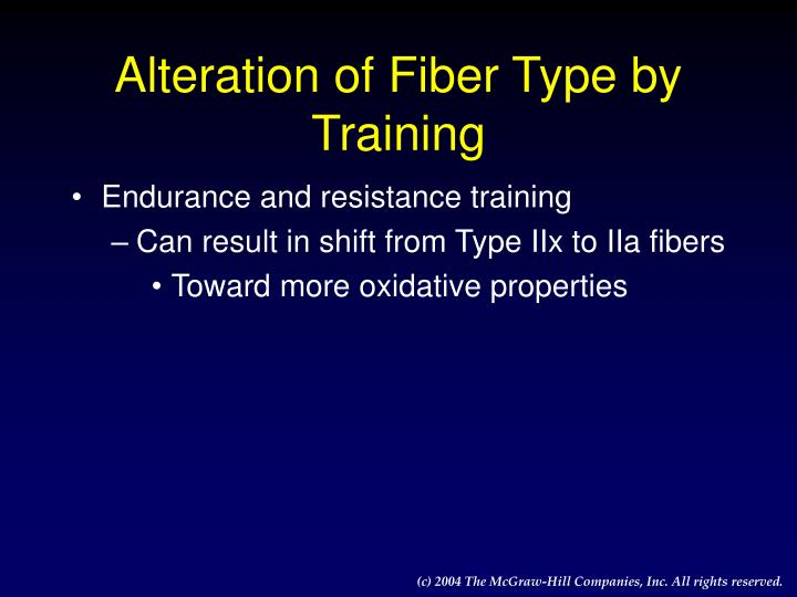 Alteration of Fiber Type by Training