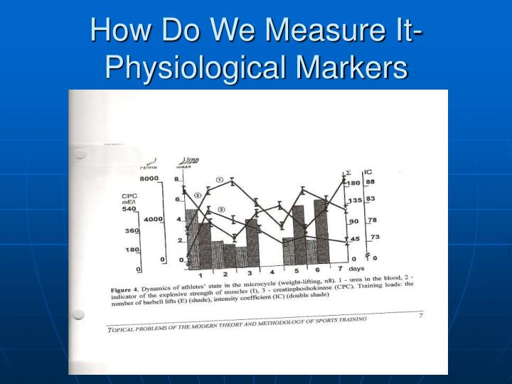 How Do We Measure It- Physiological Markers