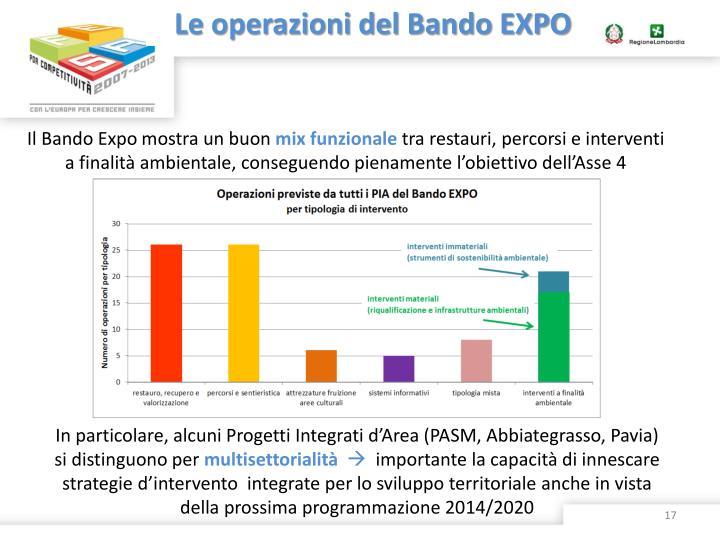 Le operazioni del Bando EXPO