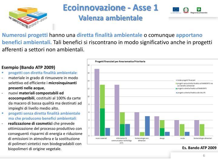 Ecoinnovazione - Asse 1