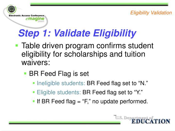 Step 1: Validate Eligibility