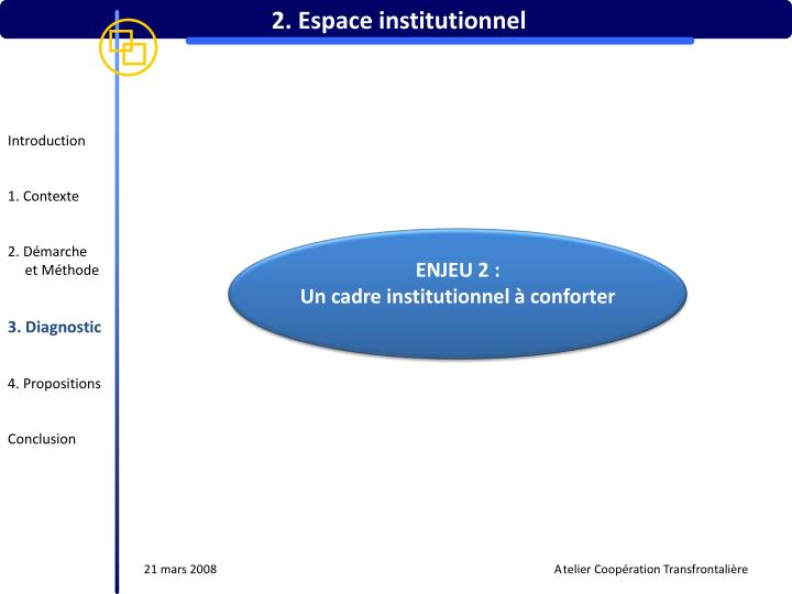 2. Espace institutionnel