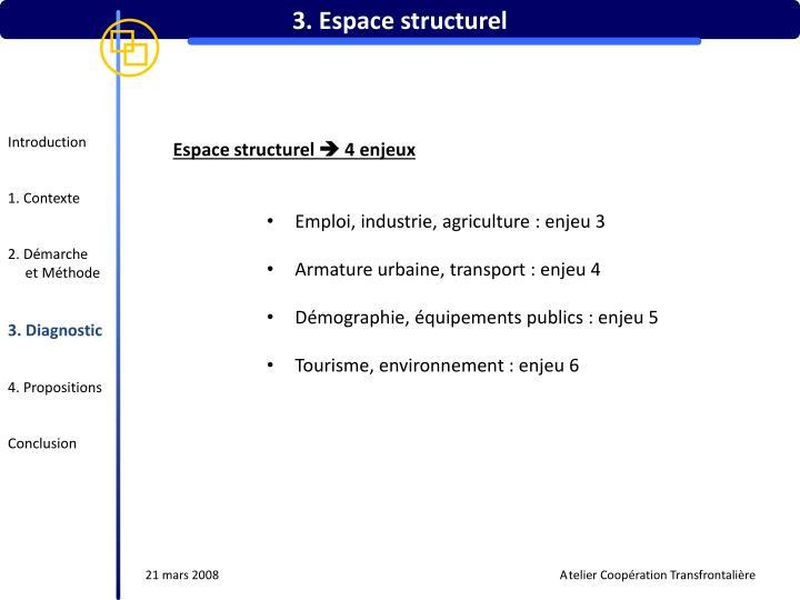 3. Espace structurel