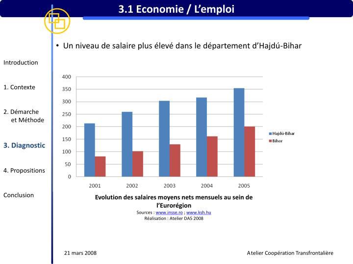 3.1 Economie / L'emploi