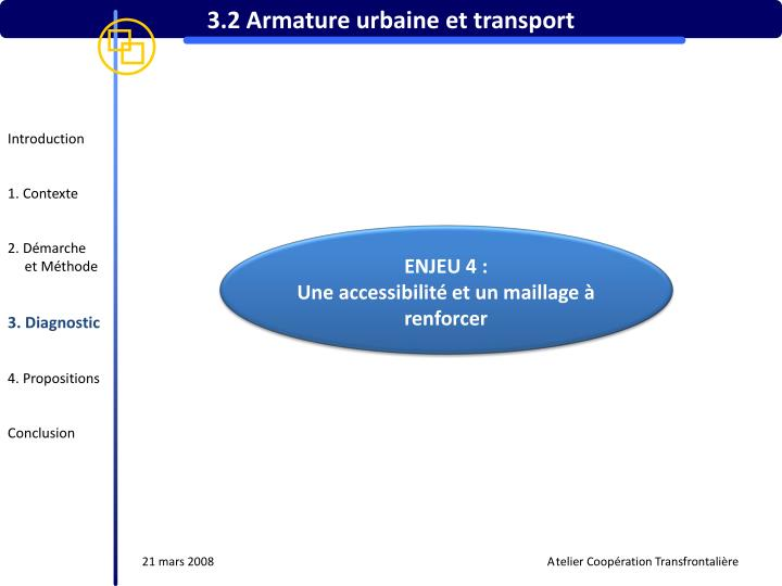 3.2 Armature urbaine et transport