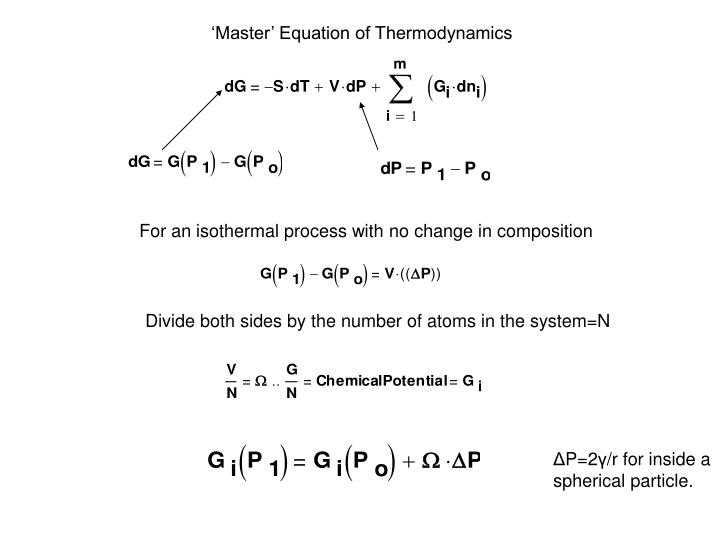 'Master' Equation of Thermodynamics