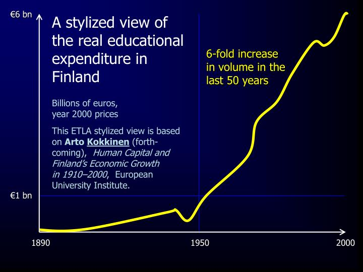 A stylized view of the real educational expenditure in Finland