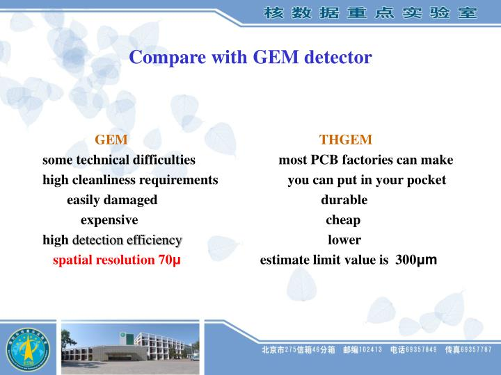 Compare with GEM detector