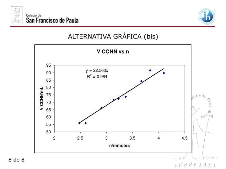 ALTERNATIVA GRÁFICA (bis)